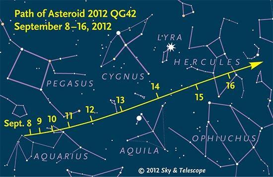 Asteroid qg42 Findr 550px Vea en vivo o en línea como un asteroide pasa cerca de la tierra.