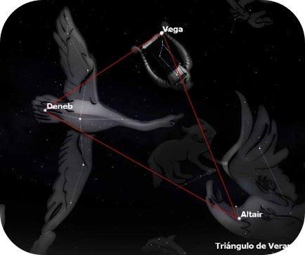 Triangulo de Verano