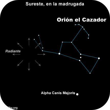 meteoros orionidas