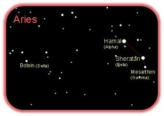 Constelacion de Aries
