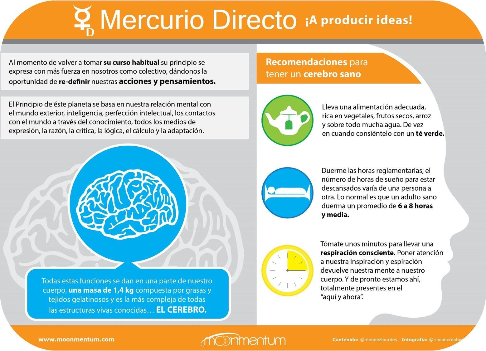 Mercurio directo-moonmentum